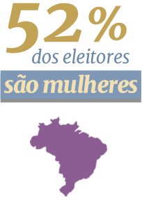 banner-eleitores-mulheres